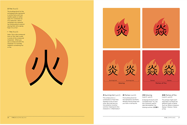 A spread from the Chineasy book