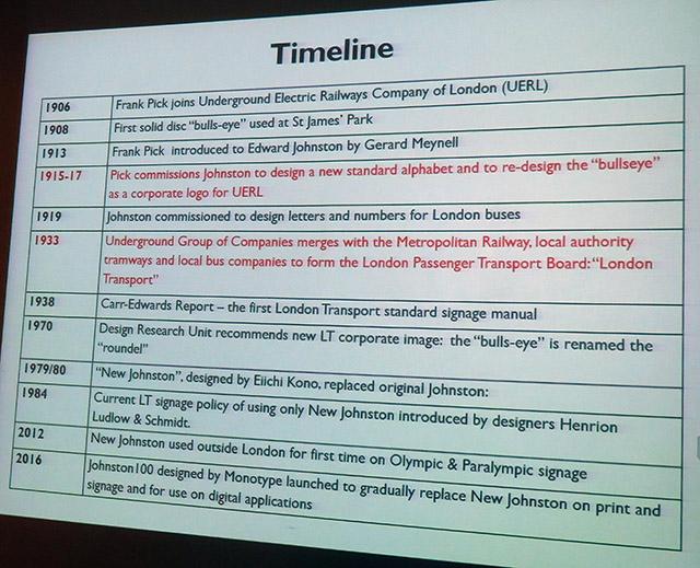Johnston timeline
