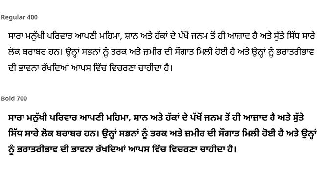 Punjabi script