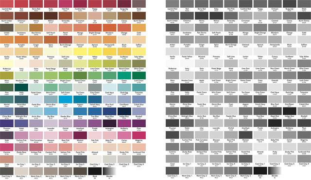 Tonal values of a colour chart